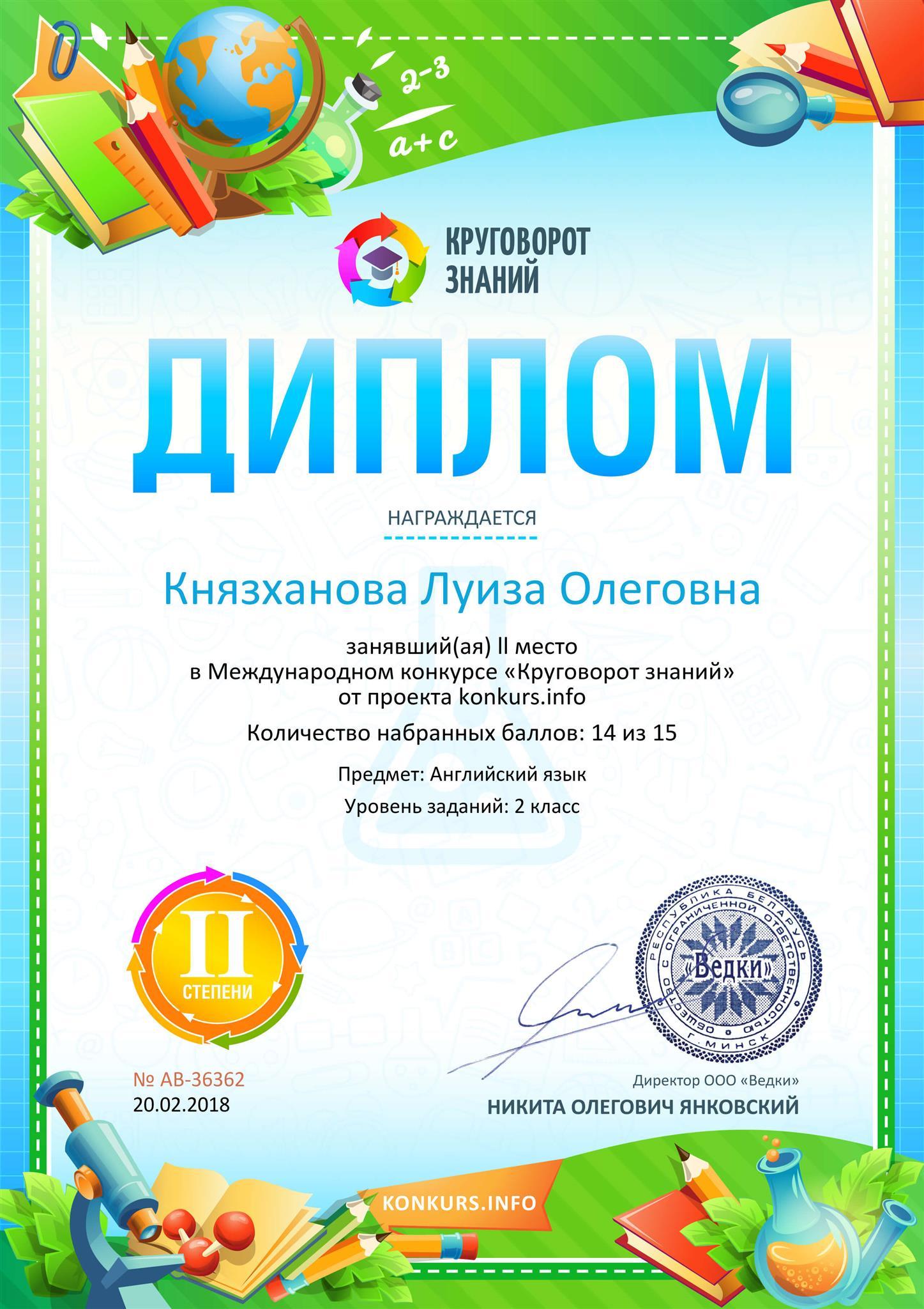Итоги Международного конкурса по английскому языку «Круговорот знаний»